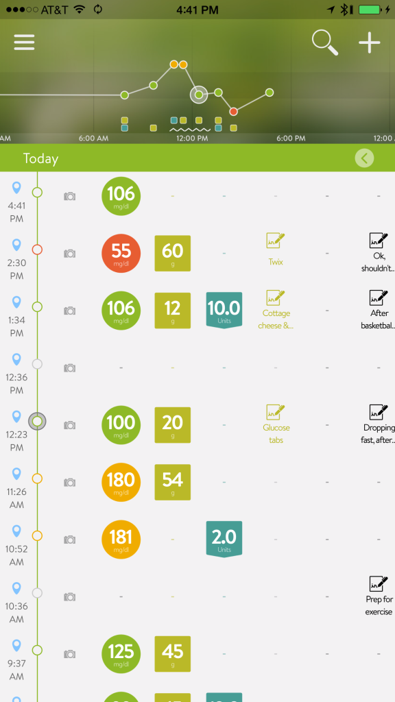 Screenshot from mySugr Logbook showing my log for the day